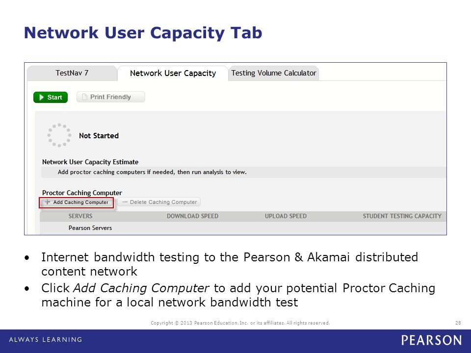 Network User Capacity Tab Copyright © 2013 Pearson Education, Inc. or its affiliates. All rights reserved.28 Internet bandwidth testing to the Pearson