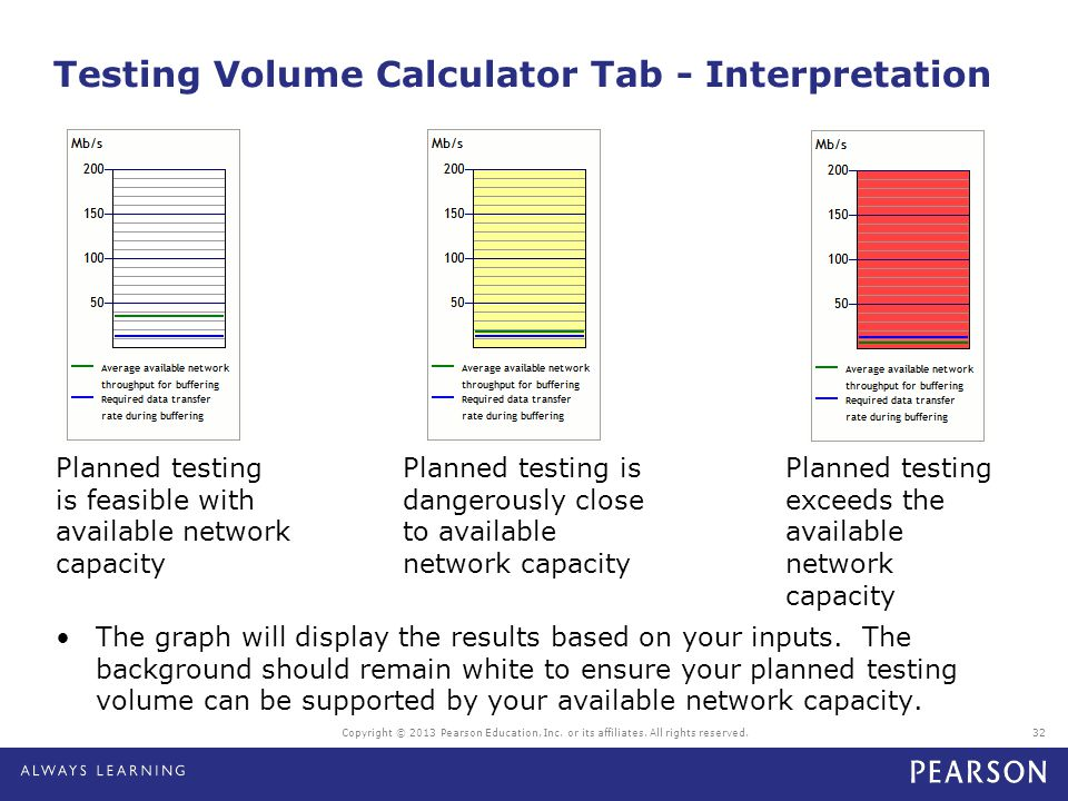 Testing Volume Calculator Tab - Interpretation The graph will display the results based on your inputs. The background should remain white to ensure y
