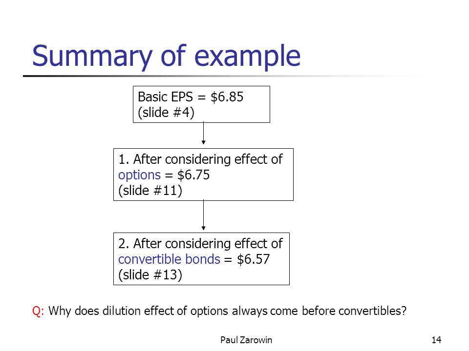 Paul Zarowin14 Summary of example Basic EPS = $6.85 (slide #4) 1.