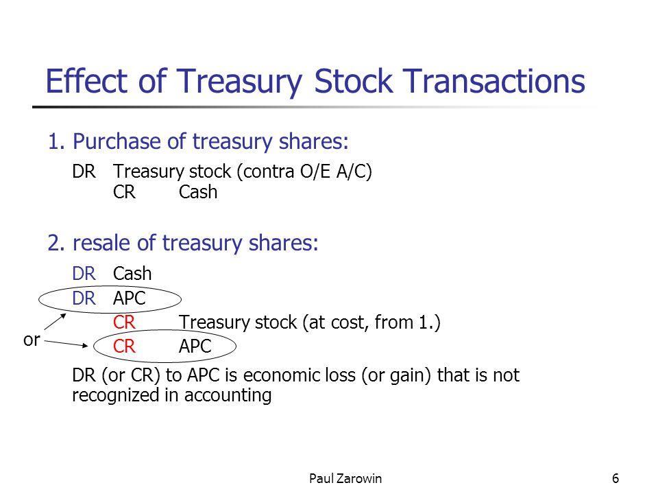 Paul Zarowin6 Effect of Treasury Stock Transactions 1.