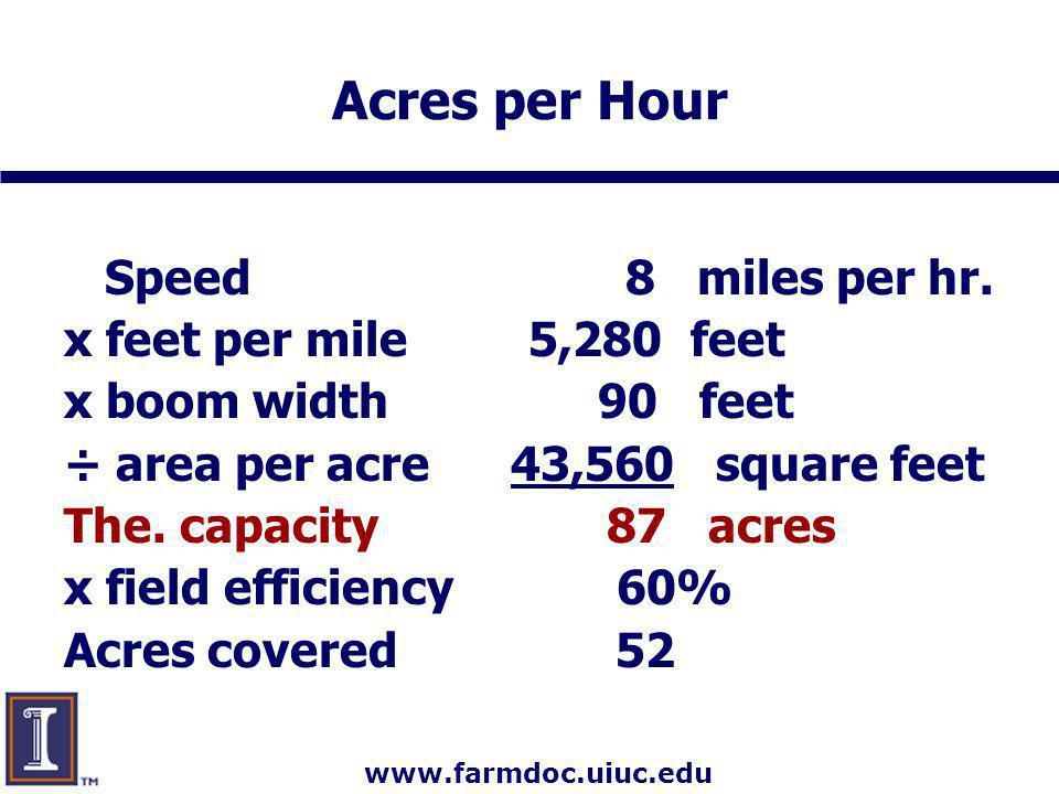 www.farmdoc.uiuc.edu Acres per Hour Speed 8 miles per hr. x feet per mile 5,280 feet x boom width 90 feet ÷ area per acre 43,560 square feet The. capa