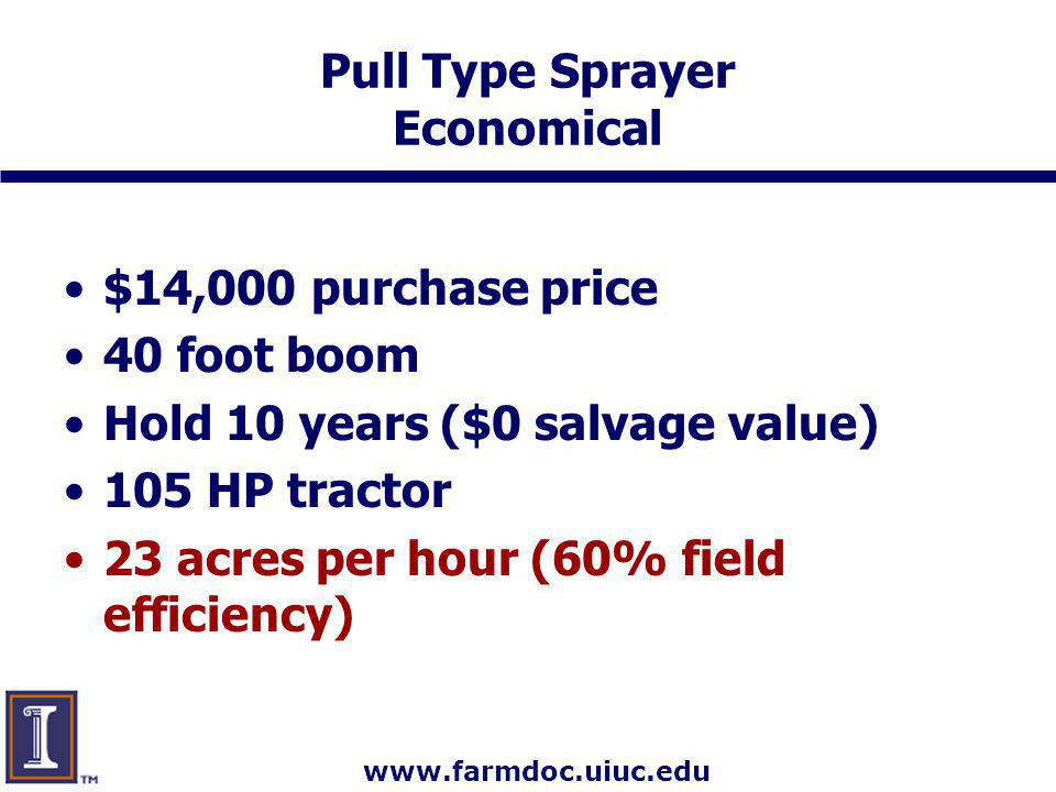 www.farmdoc.uiuc.edu Pull Type Sprayer Economical $14,000 purchase price 40 foot boom Hold 10 years ($0 salvage value) 105 HP tractor 23 acres per hour (60% field efficiency)