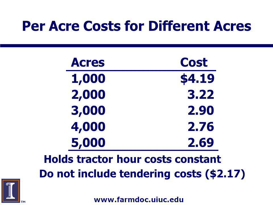 www.farmdoc.uiuc.edu Per Acre Costs for Different Acres AcresCost 1,000$4.19 2,000 3.22 3,000 2.90 4,000 2.76 5,000 2.69 Holds tractor hour costs cons