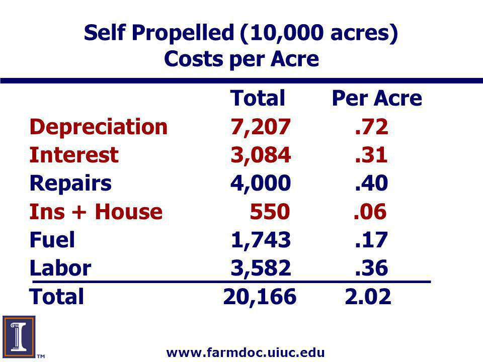 www.farmdoc.uiuc.edu Self Propelled (10,000 acres) Costs per Acre Total Per Acre Depreciation 7,207.72 Interest 3,084.31 Repairs 4,000.40 Ins + House 550.06 Fuel 1,743.17 Labor 3,582.36 Total 20,166 2.02