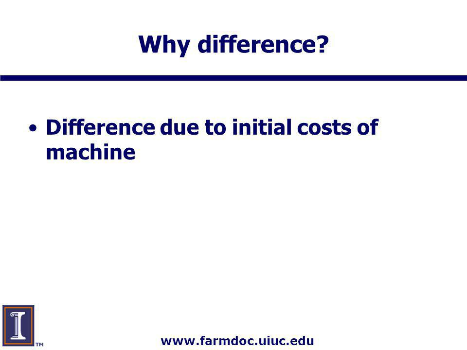 www.farmdoc.uiuc.edu Why difference? Difference due to initial costs of machine