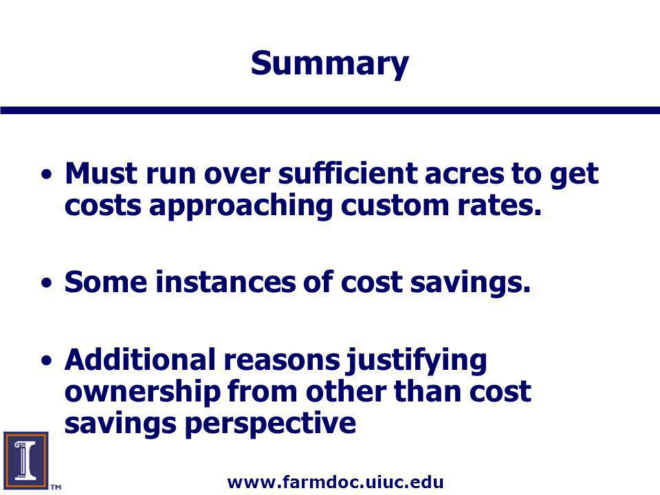 www.farmdoc.uiuc.edu Summary Must run over sufficient acres to get costs approaching custom rates.