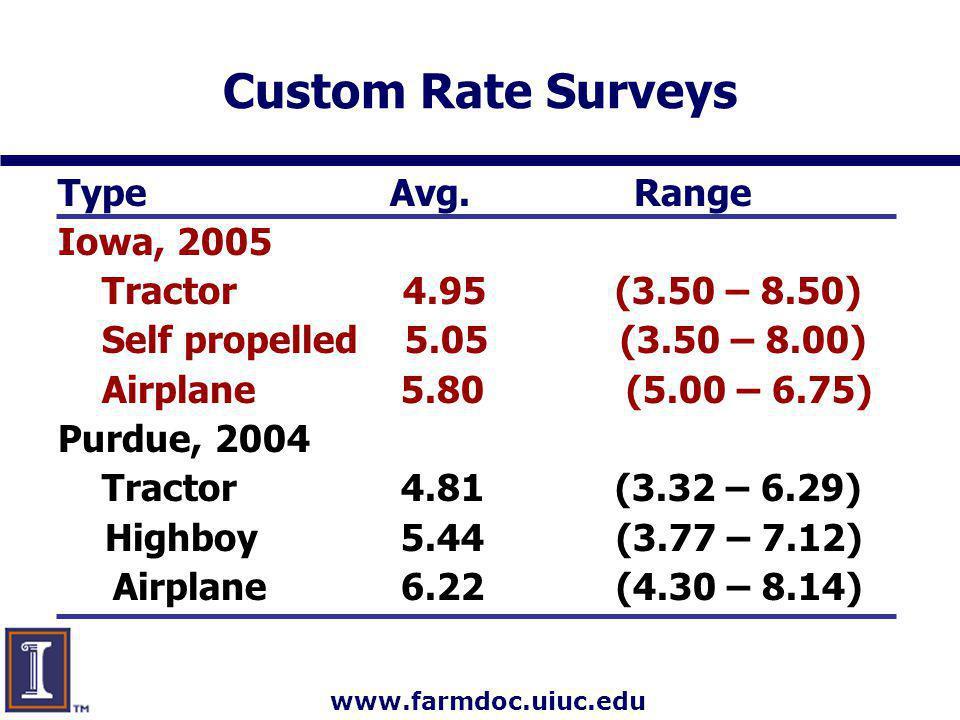 Custom Rate Surveys Type Avg. Range Iowa, 2005 Tractor 4.95 (3.50 – 8.50) Self propelled 5.05 (3.50 – 8.00) Airplane 5.80 (5.00 – 6.75) Purdue, 2004 T