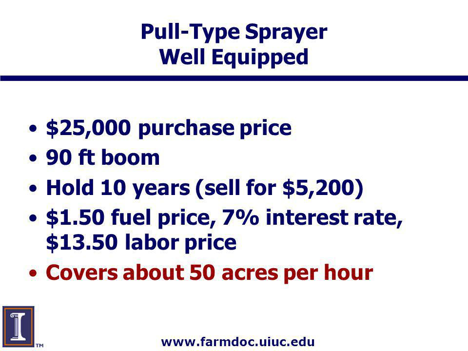 www.farmdoc.uiuc.edu Pull-Type Sprayer Well Equipped $25,000 purchase price 90 ft boom Hold 10 years (sell for $5,200) $1.50 fuel price, 7% interest r