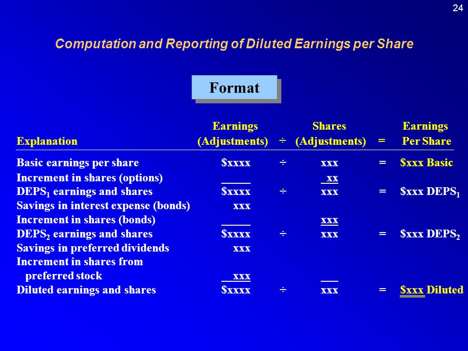 24 Earnings Shares Earnings Explanation (Adjustments) (Adjustments) Per Share = Format Basic earnings per share$xxxx÷xxx=$xxx Basic Increment in shares (options) xx DEPS 1 earnings and shares$xxxx÷xxx= $xxx DEPS 1 Savings in interest expense (bonds)xxx Increment in shares (bonds) xxx DEPS 2 earnings and shares$xxxx÷xxx=$xxx DEPS 2 Savings in preferred dividendsxxx Increment in shares from preferred stock xxx Diluted earnings and shares$xxxx÷xxx=$xxx Diluted Computation and Reporting of Diluted Earnings per Share ÷
