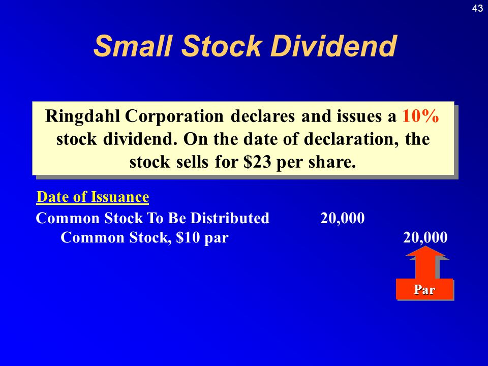 43 Date of Issuance Common Stock To Be Distributed20,000 Common Stock, $10 par 20,000 Small Stock Dividend Ringdahl Corporation declares and issues a 10% stock dividend.