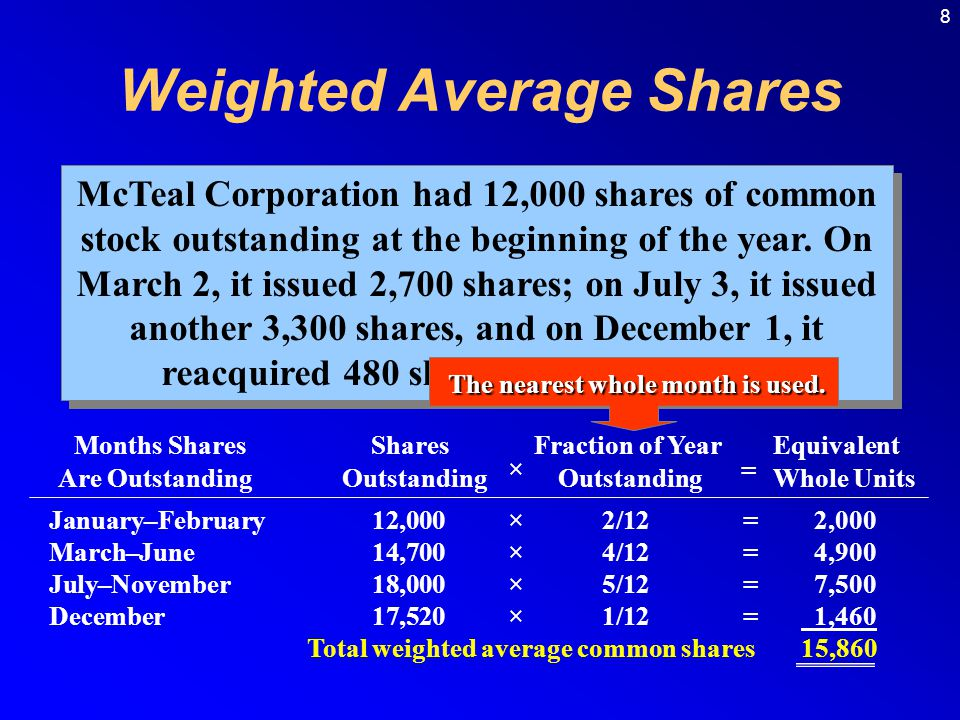 8 McTeal Corporation had 12,000 shares of common stock outstanding at the beginning of the year.