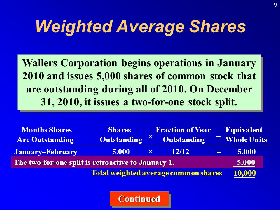 Months Shares Shares Fraction of Year Equivalent Are Outstanding Outstanding Outstanding Whole Units January–February5,000×12/12=5,000 10,000 Total weighted average common shares = × 9 Wallers Corporation begins operations in January 2010 and issues 5,000 shares of common stock that are outstanding during all of 2010.