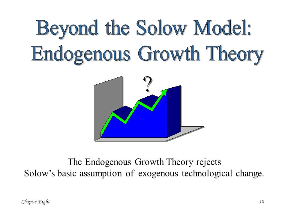 Chapter Eight10 The Endogenous Growth Theory rejects Solow's basic assumption of exogenous technological change.