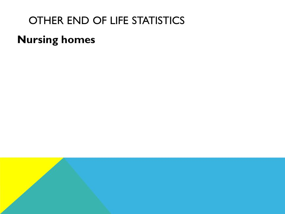 Nursing homes OTHER END OF LIFE STATISTICS