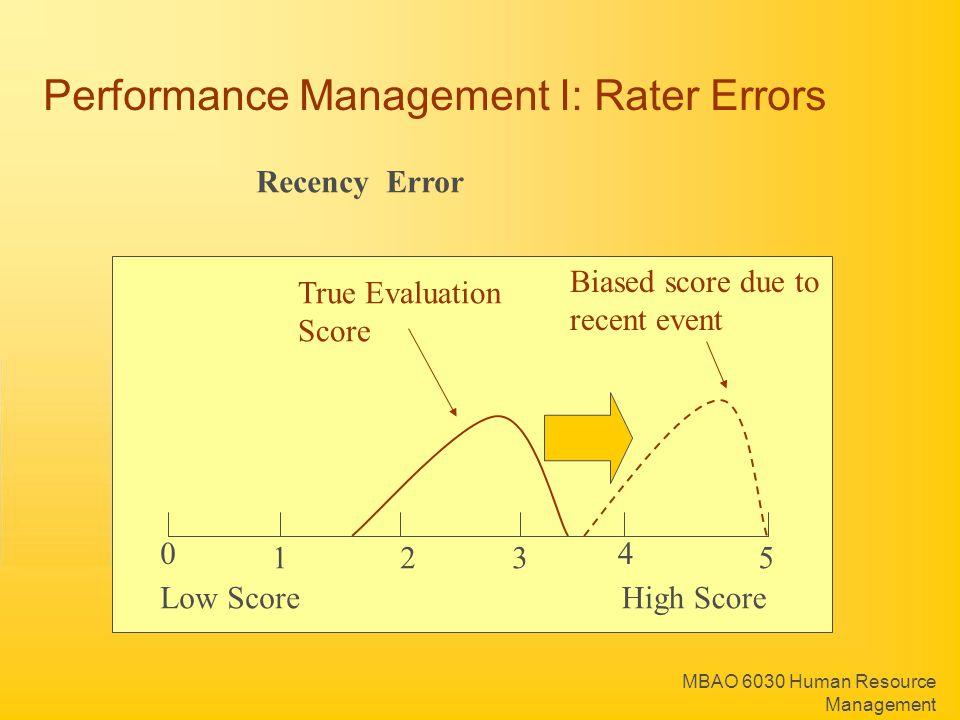 MBAO 6030 Human Resource Management Recency Error True Evaluation Score Biased score due to recent event Performance Management I: Rater Errors 0 123