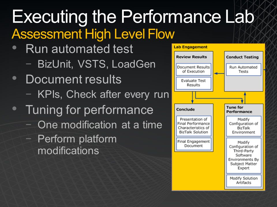 Executing the Performance Lab Assessment High Level Flow Run automated test −BizUnit, VSTS, LoadGen Document results −KPIs, Check after every run Tuni