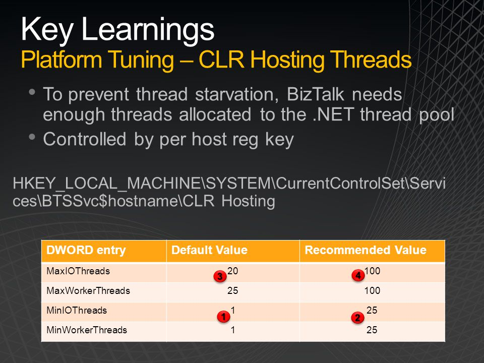 Key Learnings Platform Tuning – CLR Hosting Threads To prevent thread starvation, BizTalk needs enough threads allocated to the.NET thread pool Contro
