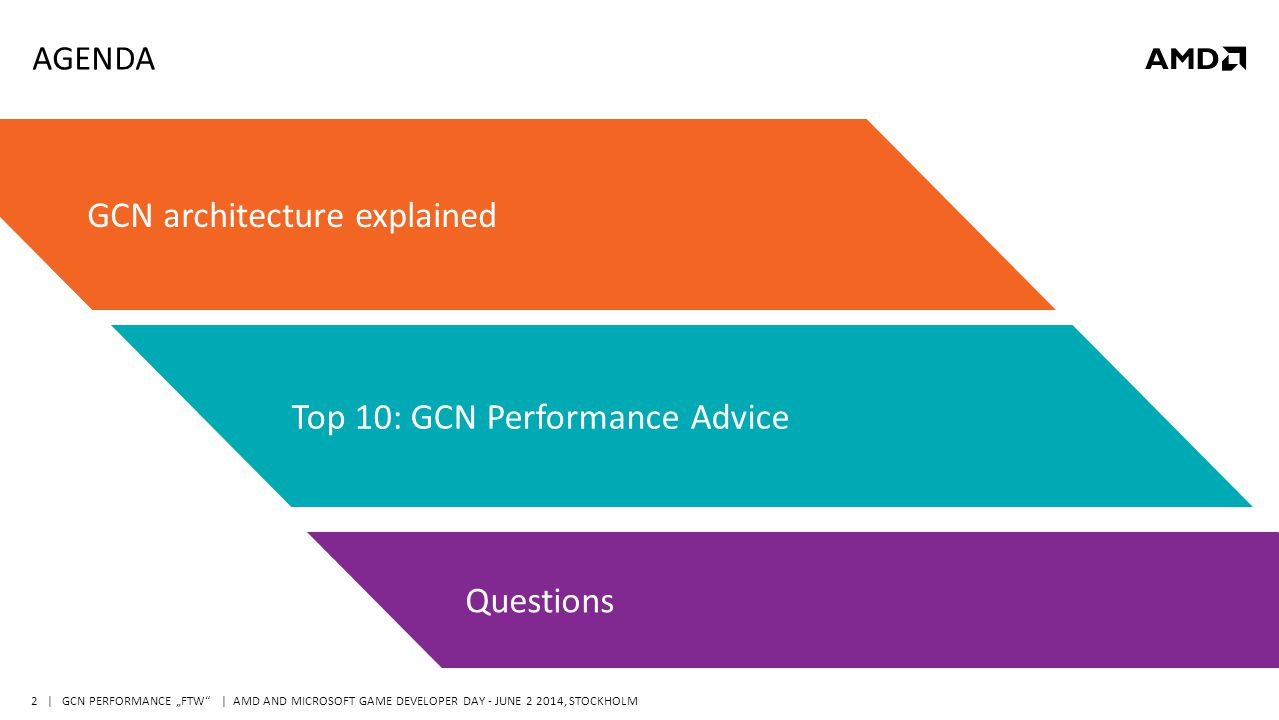 "| GCN PERFORMANCE ""FTW"" 