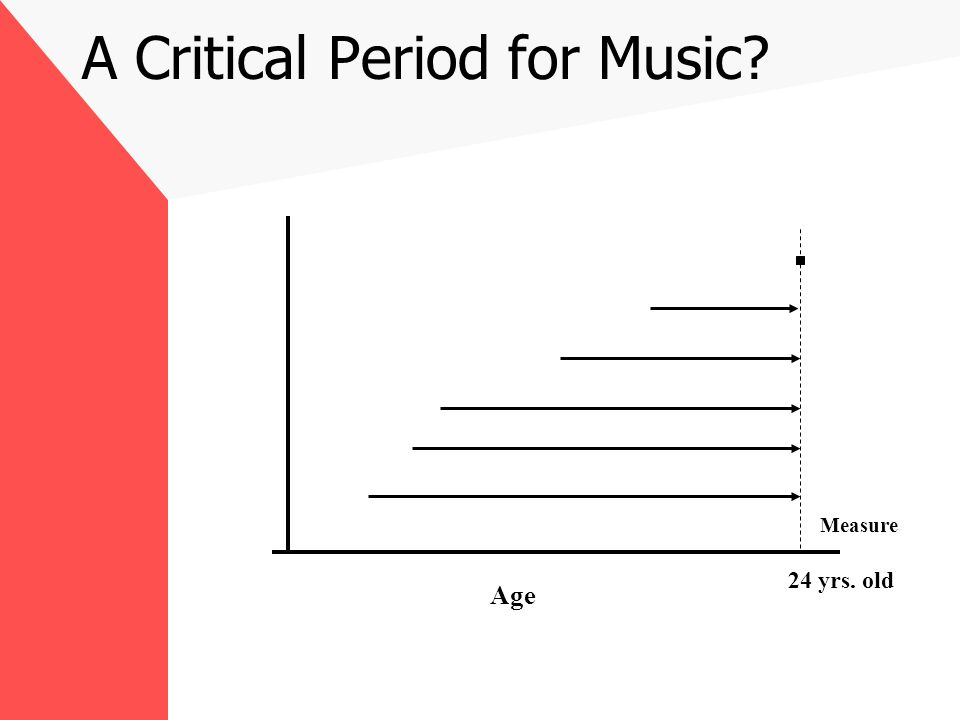 A Critical Period for Music Age Measure 24 yrs. old
