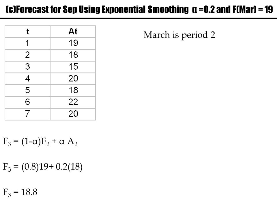 (c)Forecast for Sep Using Exponential Smoothing α =0.2 and F(Mar) = 19 March is period 2 F 3 = (1-α)F 2 + α A 2 F 3 = (0.8)19+ 0.2(18) F 3 = 18.8