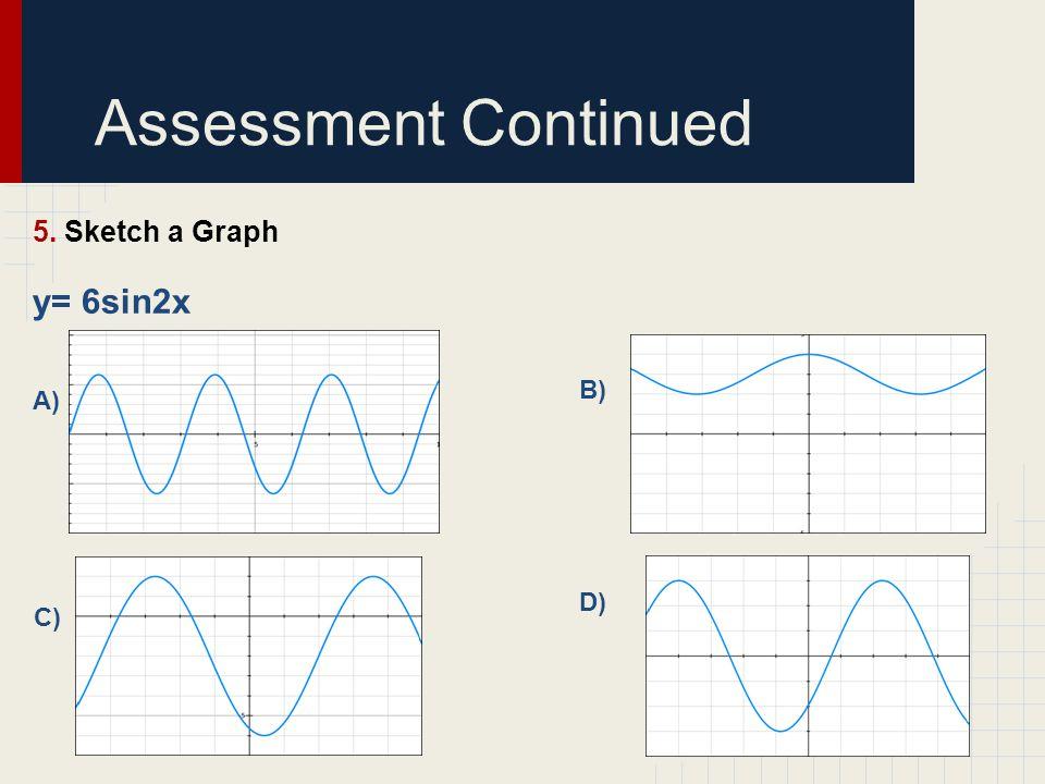 Assessment Continued 5. Sketch a Graph y= 6sin2x A) B) C) D)