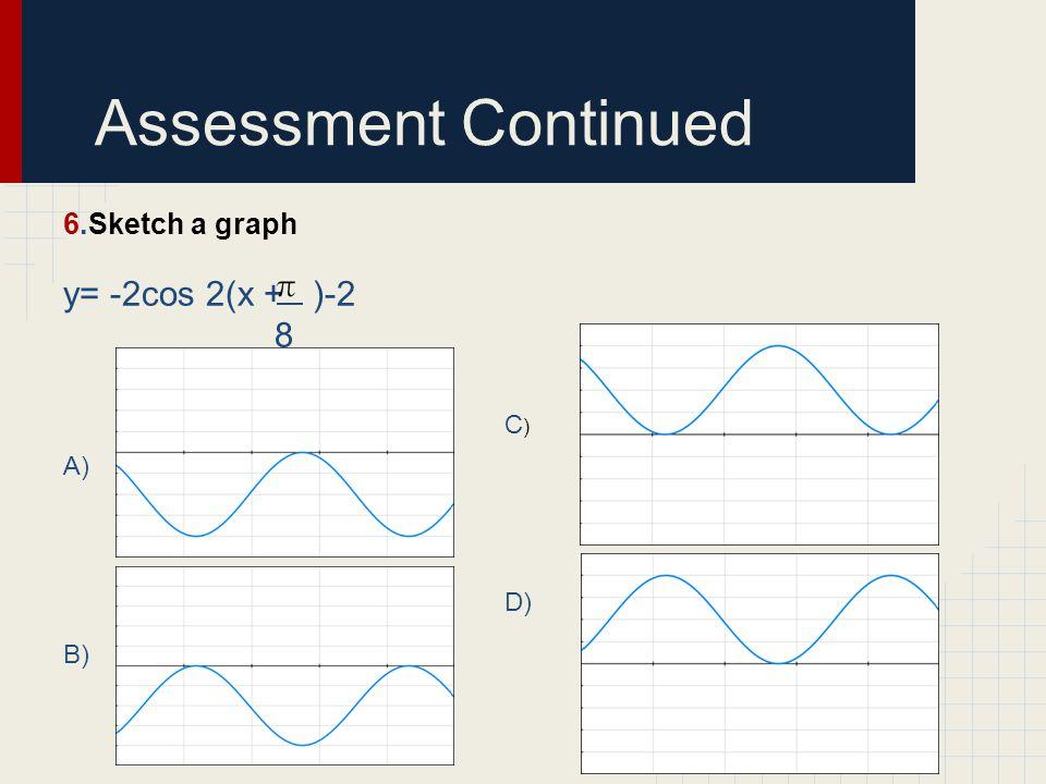 Assessment Continued 6.Sketch a graph y= -2cos 2(x + )-2 8 A) B) C ) D)