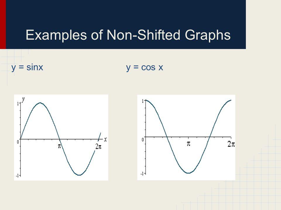 Examples of Non-Shifted Graphs y = sinx y = cos x