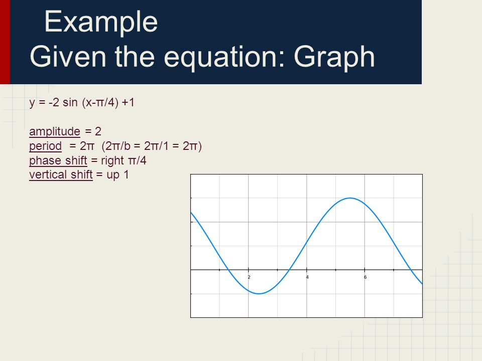 Example Given the equation: Graph y = -2 sin (x-π/4) +1 amplitude = 2 period = 2π (2π/b = 2π/1 = 2π) phase shift = right π/4 vertical shift = up 1