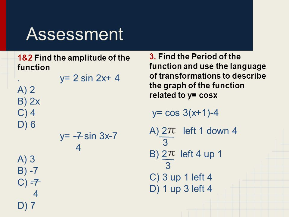Assessment 1&2 Find the amplitude of the function.