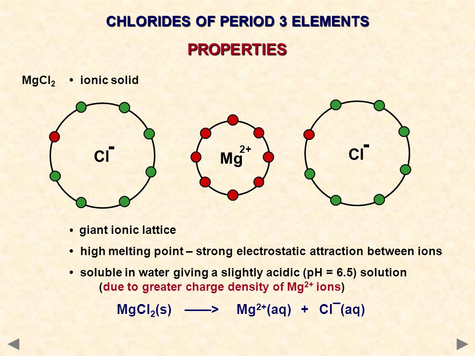 MgCl 2 ionic solid giant ionic lattice high melting point – strong electrostatic attraction between ions soluble in water giving a slightly acidic (pH = 6.5) solution (due to greater charge density of Mg 2+ ions) MgCl 2 (s) ——> Mg 2+ (aq) + Cl¯(aq) CHLORIDES OF PERIOD 3 ELEMENTS PROPERTIES Mg 2+ Cl