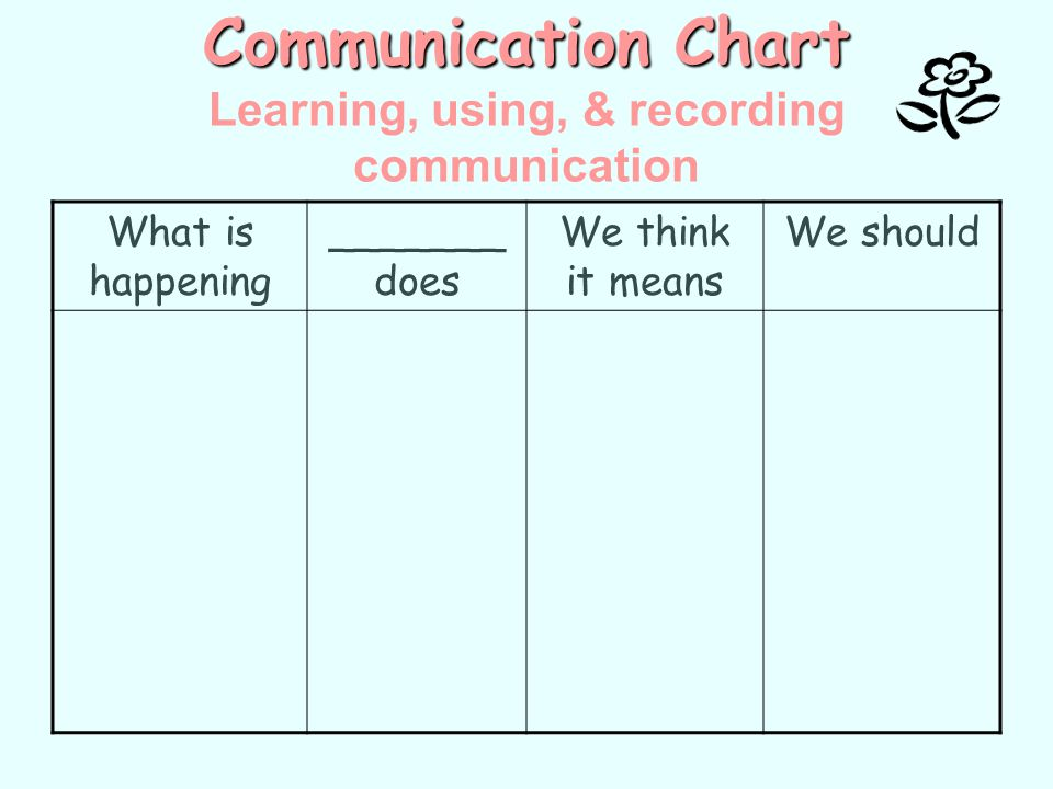 Communication Chart Communication Chart Learning, using, & recording communication What is happening _______ does We think it means We should