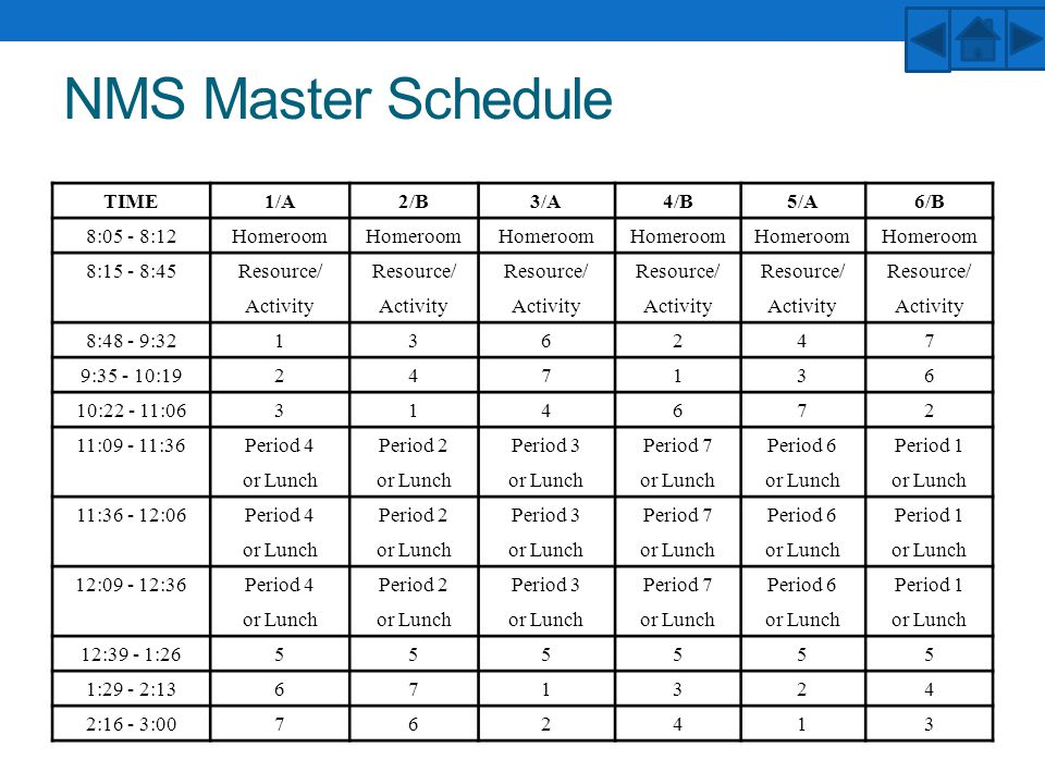 NMS Master Schedule TIME1/A2/B3/A4/B5/A6/B 8:05 - 8:12Homeroom 8:15 - 8:45Resource/ Activity 8:48 - 9: : : : : : :36Period 4Period 2Period 3Period 7Period 6Period 1 or Lunch 11: :06Period 4Period 2Period 3Period 7Period 6Period 1 or Lunch 12: :36Period 4Period 2Period 3Period 7Period 6Period 1 or Lunch 12:39 - 1: :29 - 2: :16 - 3:
