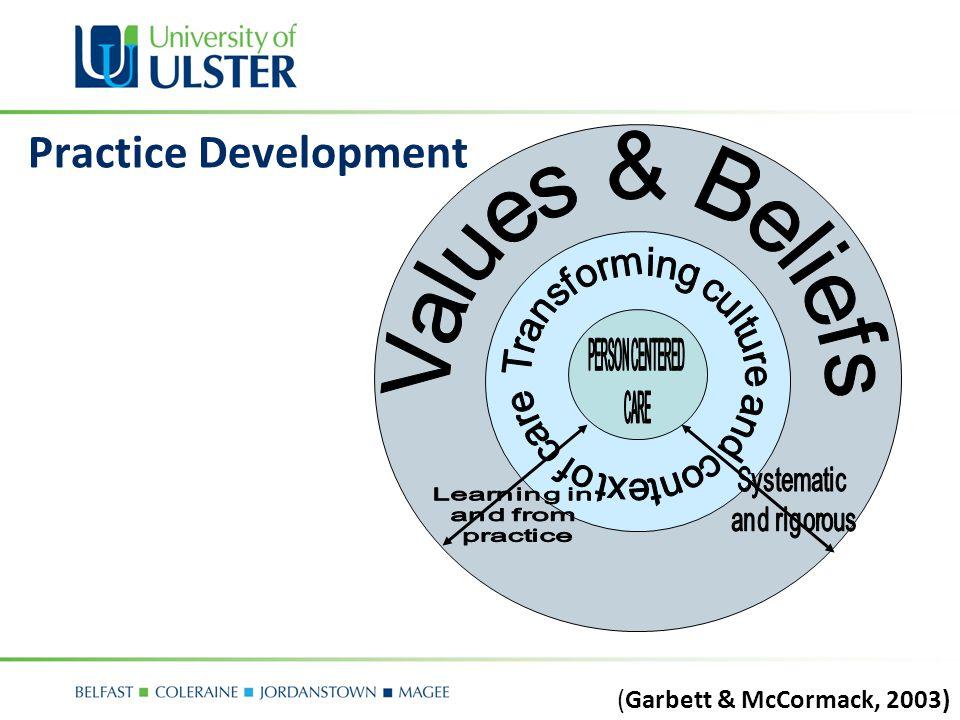 Person-centred Nursing Framework (McCormack & McCance 2010)