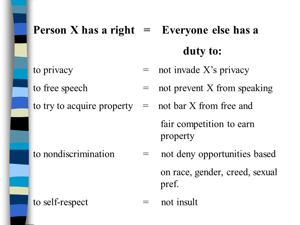 Person X has a right = Everyone else has a duty to: to privacy = not invade X's privacy to free speech = not prevent X from speaking to try to acquire