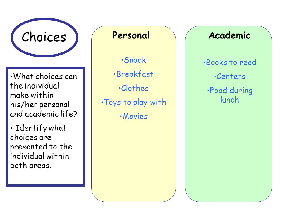 PersonalAcademic What choices can the individual make within his/her personal and academic life? Identify what choices are presented to the individual