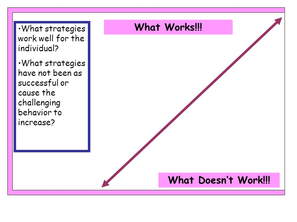 What strategies work well for the individual? What strategies have not been as successful or cause the challenging behavior to increase? What Works!!!