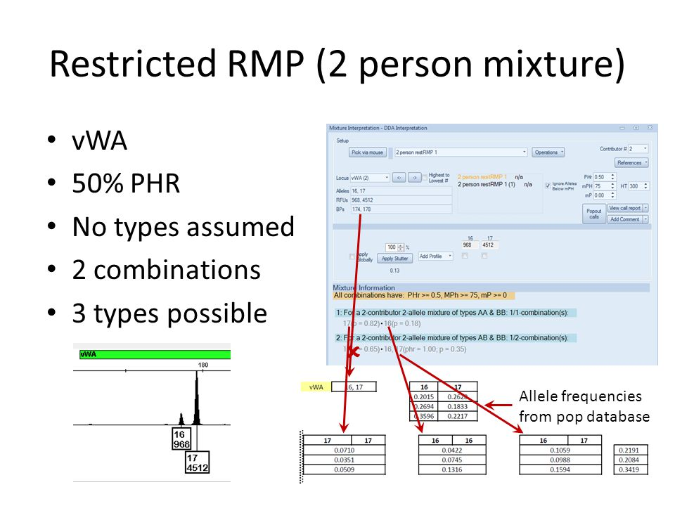 Raise PHr to 70% Now only 2 options Restricted RMP (2 person mixture)