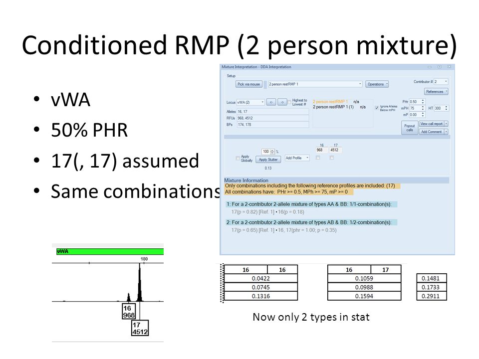D3 50% PHR 75 MPH 0 MP Male assumed Conditioned RMP (2 person mixture) No change in options from before 15, 17 required But the 15, 17 isn't in the st