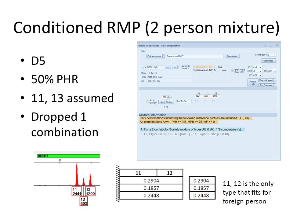 vWA 50% PHR 17(, 17) assumed Same combinations Conditioned RMP (2 person mixture) Now only 2 types in stat