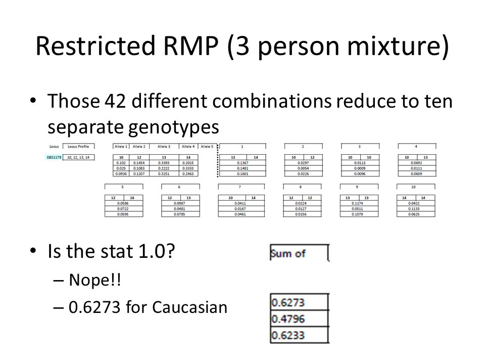 Restricted RMP (3 person mixture) D8 6 categories of combinations 42 different combinations possible ?!?! How crazy will this stat be? Does it = 1?