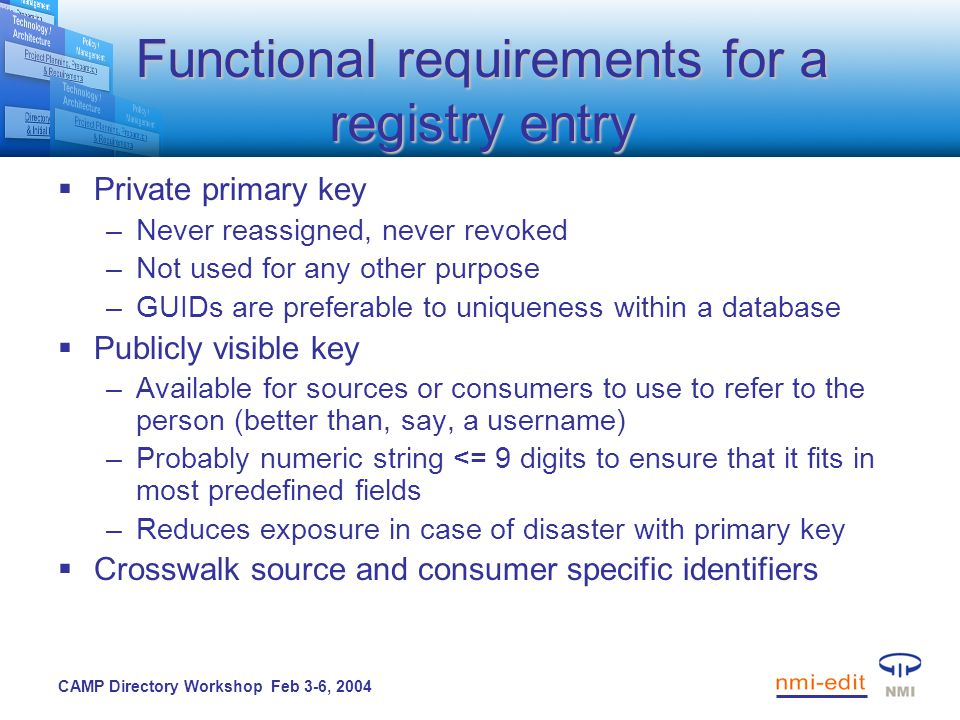 CAMP Directory Workshop Feb 3-6, 2004 Functional requirements for a registry entry  Private primary key –Never reassigned, never revoked –Not used for any other purpose –GUIDs are preferable to uniqueness within a database  Publicly visible key –Available for sources or consumers to use to refer to the person (better than, say, a username) –Probably numeric string <= 9 digits to ensure that it fits in most predefined fields –Reduces exposure in case of disaster with primary key  Crosswalk source and consumer specific identifiers