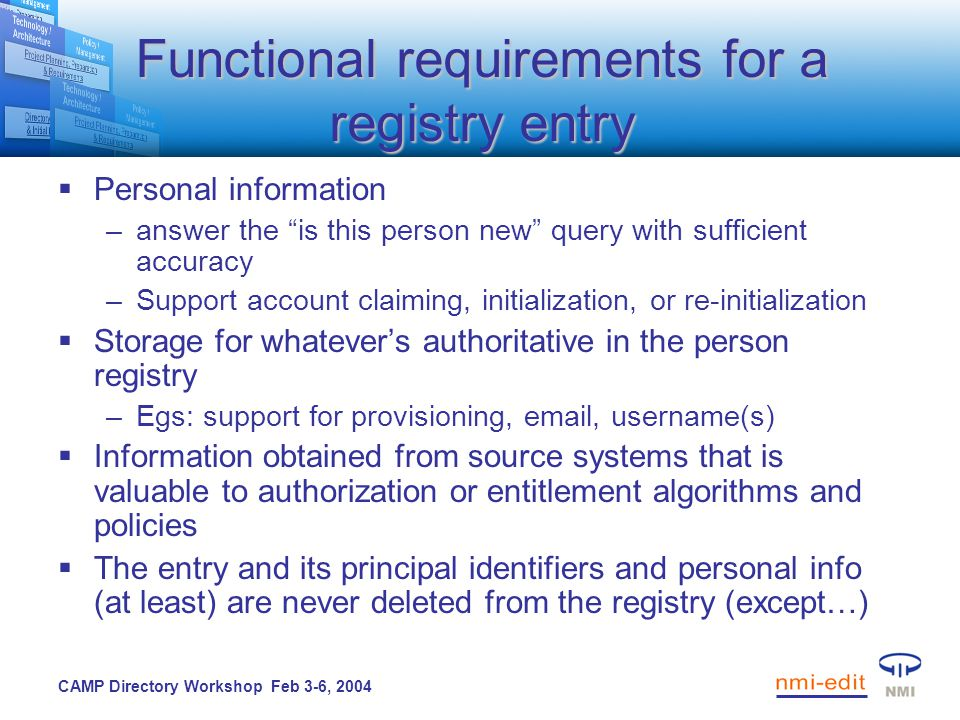 CAMP Directory Workshop Feb 3-6, 2004 Functional requirements for a registry entry  Personal information –answer the is this person new query with sufficient accuracy –Support account claiming, initialization, or re-initialization  Storage for whatever's authoritative in the person registry –Egs: support for provisioning, email, username(s)  Information obtained from source systems that is valuable to authorization or entitlement algorithms and policies  The entry and its principal identifiers and personal info (at least) are never deleted from the registry (except…)