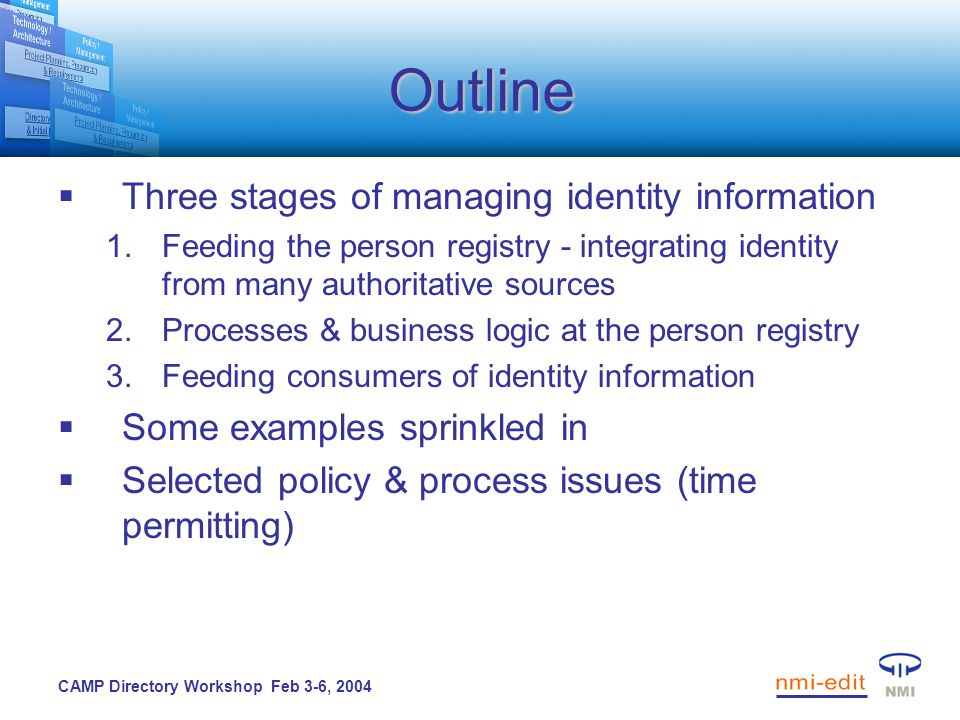 CAMP Directory Workshop Feb 3-6, 2004 Outline  Three stages of managing identity information 1.Feeding the person registry - integrating identity from many authoritative sources 2.Processes & business logic at the person registry 3.Feeding consumers of identity information  Some examples sprinkled in  Selected policy & process issues (time permitting)