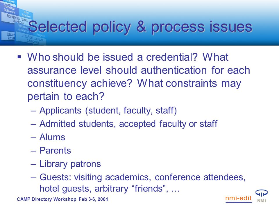 CAMP Directory Workshop Feb 3-6, 2004 Selected policy & process issues  Who should be issued a credential.