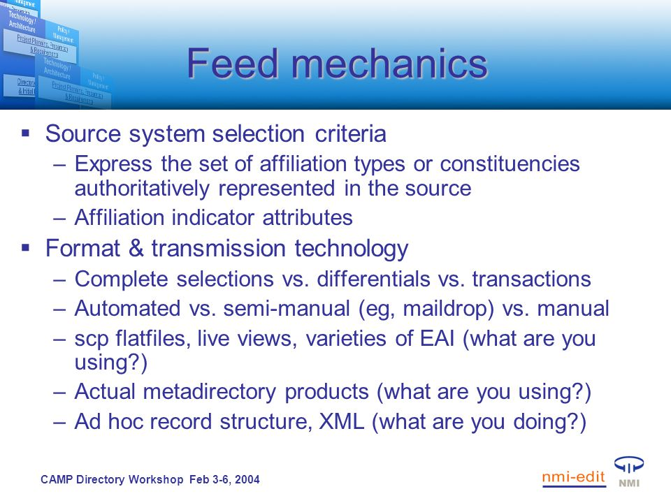 CAMP Directory Workshop Feb 3-6, 2004 Feed mechanics  Source system selection criteria –Express the set of affiliation types or constituencies authoritatively represented in the source –Affiliation indicator attributes  Format & transmission technology –Complete selections vs.