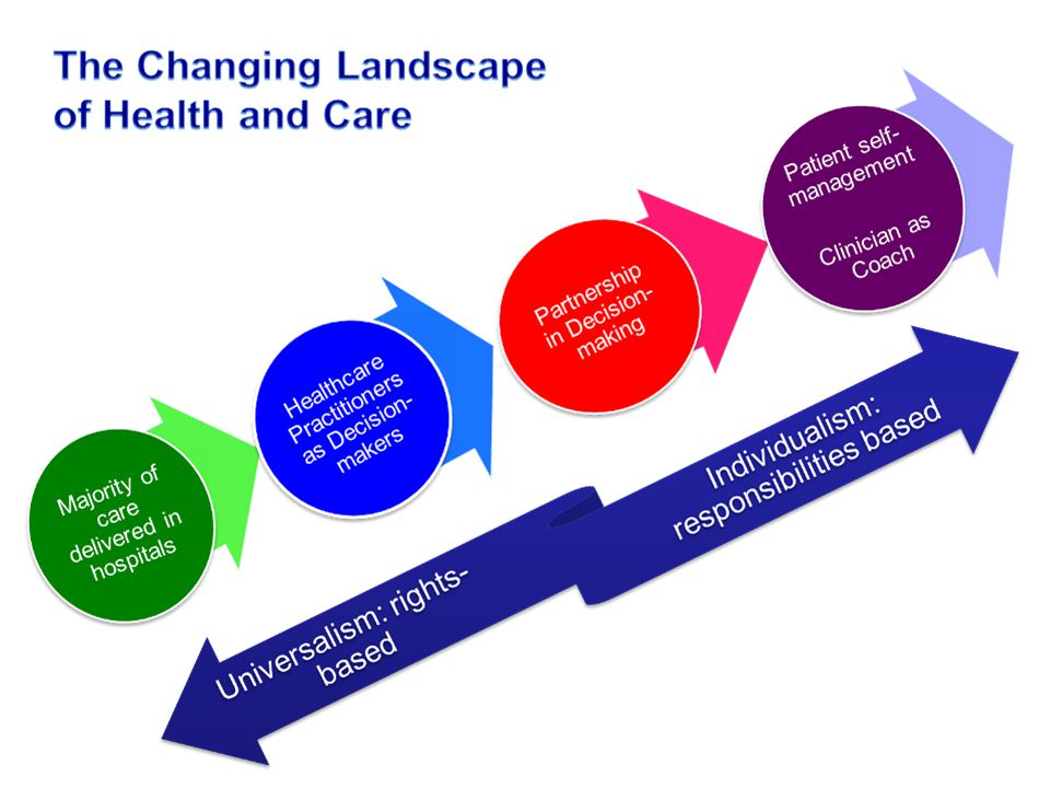 What can a leader do to determine the extent to which a therapeutic culture exists in a care setting.
