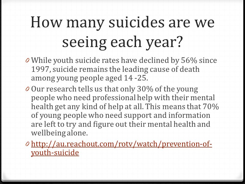 How many suicides are we seeing each year? 0 While youth suicide rates have declined by 56% since 1997, suicide remains the leading cause of death amo