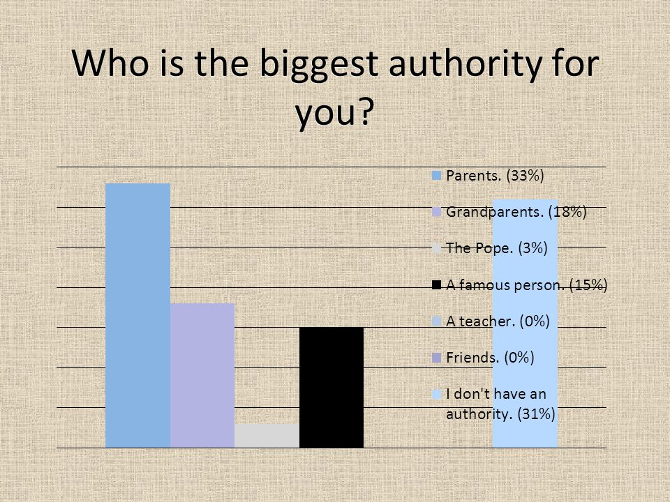 Who is the biggest authority for you