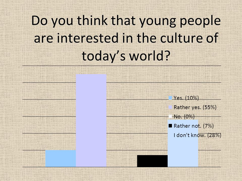 Do you think that young people are interested in the culture of today's world?