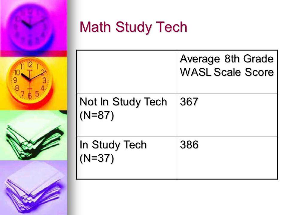Math Study Tech Average 8th Grade WASL Scale Score Not In Study Tech (N=87) 367 In Study Tech (N=37) 386